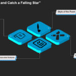 Go and Catch a Falling Star Analysis